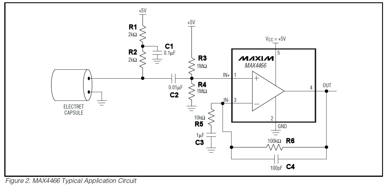 A look at Adafruit's Electret Microphone Amplifier