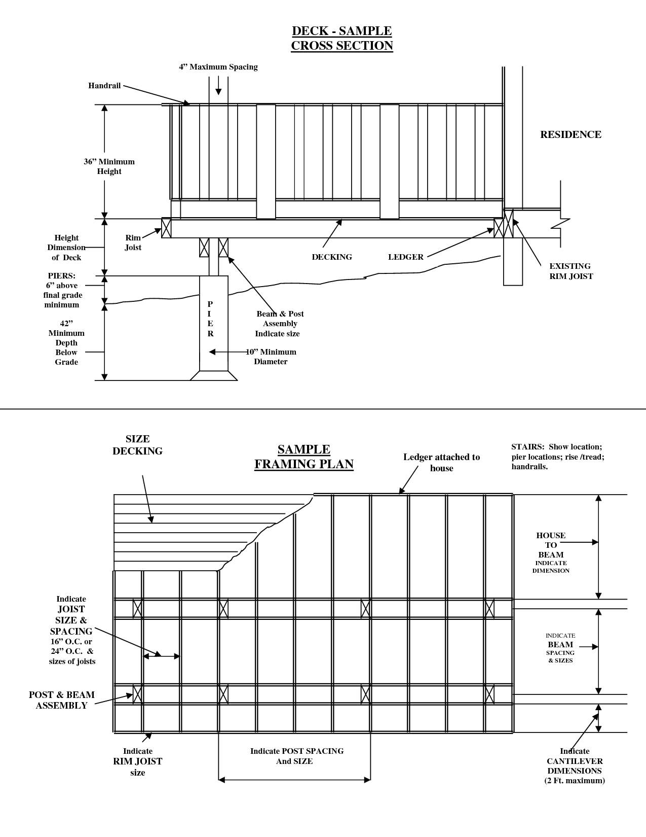 Deck Beam Width Draw A Plan For Your Deck How To Build A