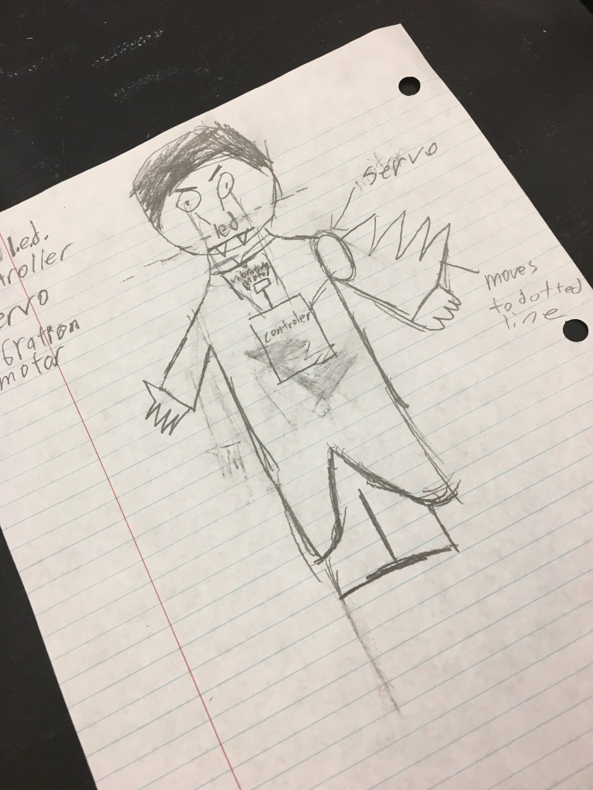 1. Drawing design