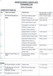 nro list page 1