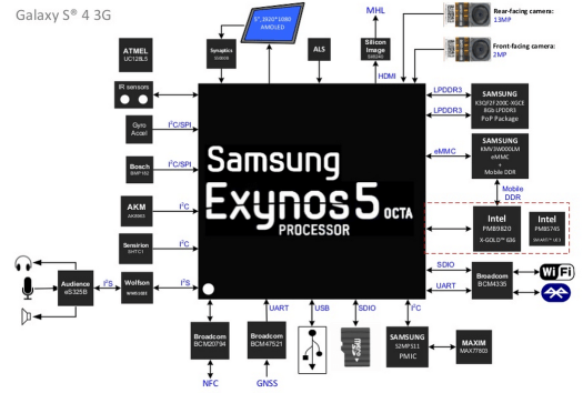 Samsung – Semiconductor Product Marketing  Page 2