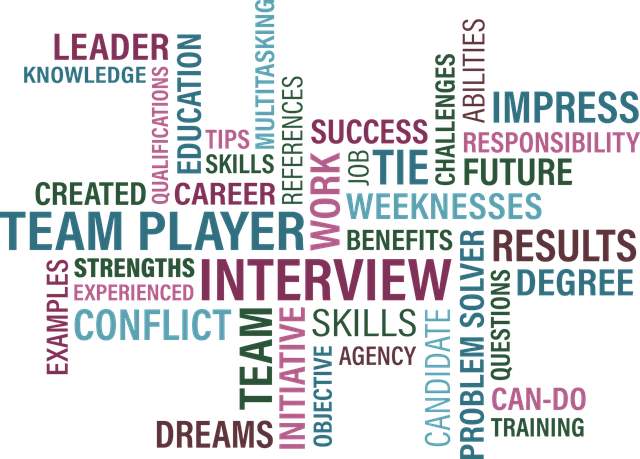 How to Ace Your Online TEFL Interview | TEFL Institute of Ireland