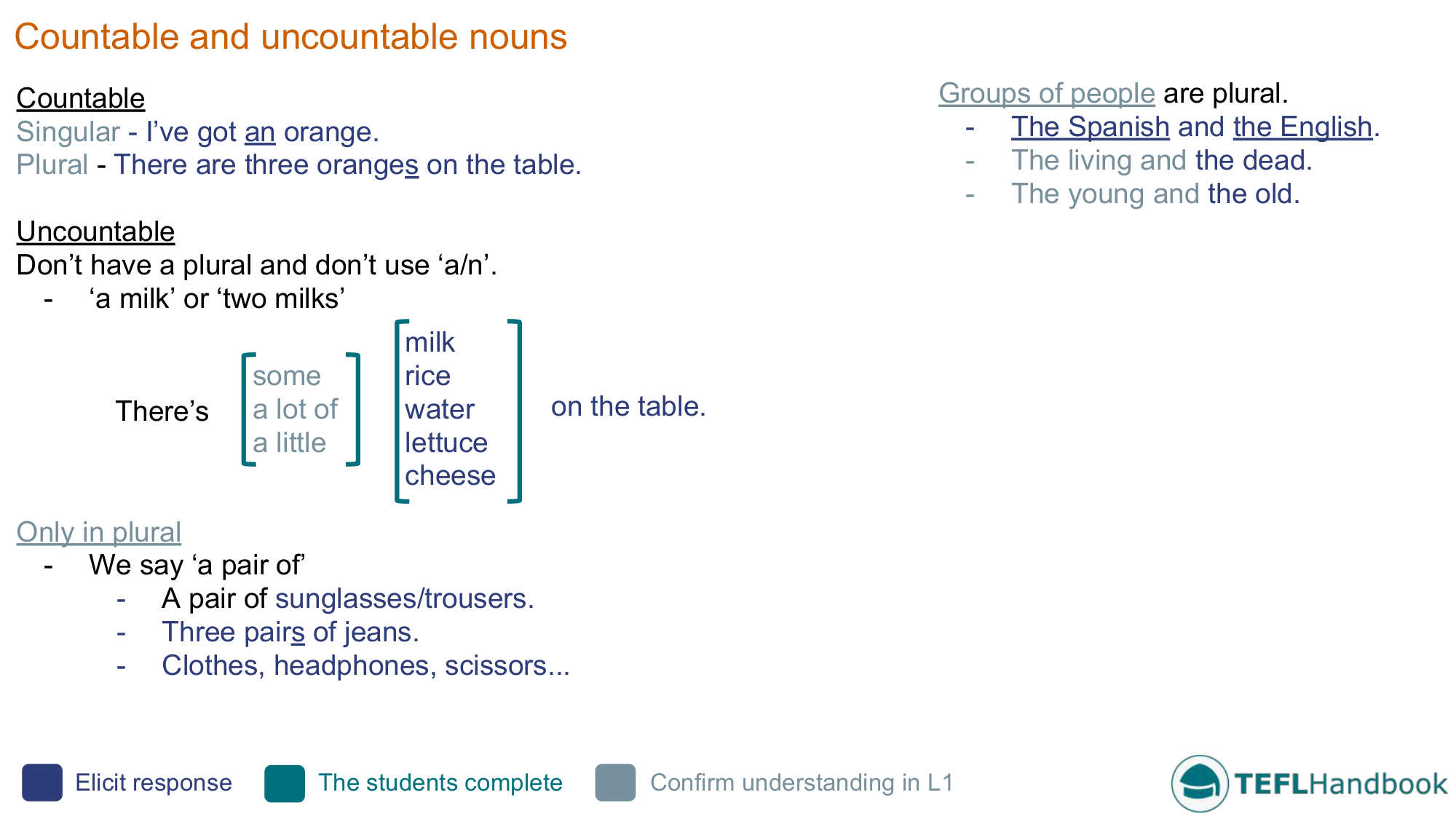 Countable And Uncountable Efl