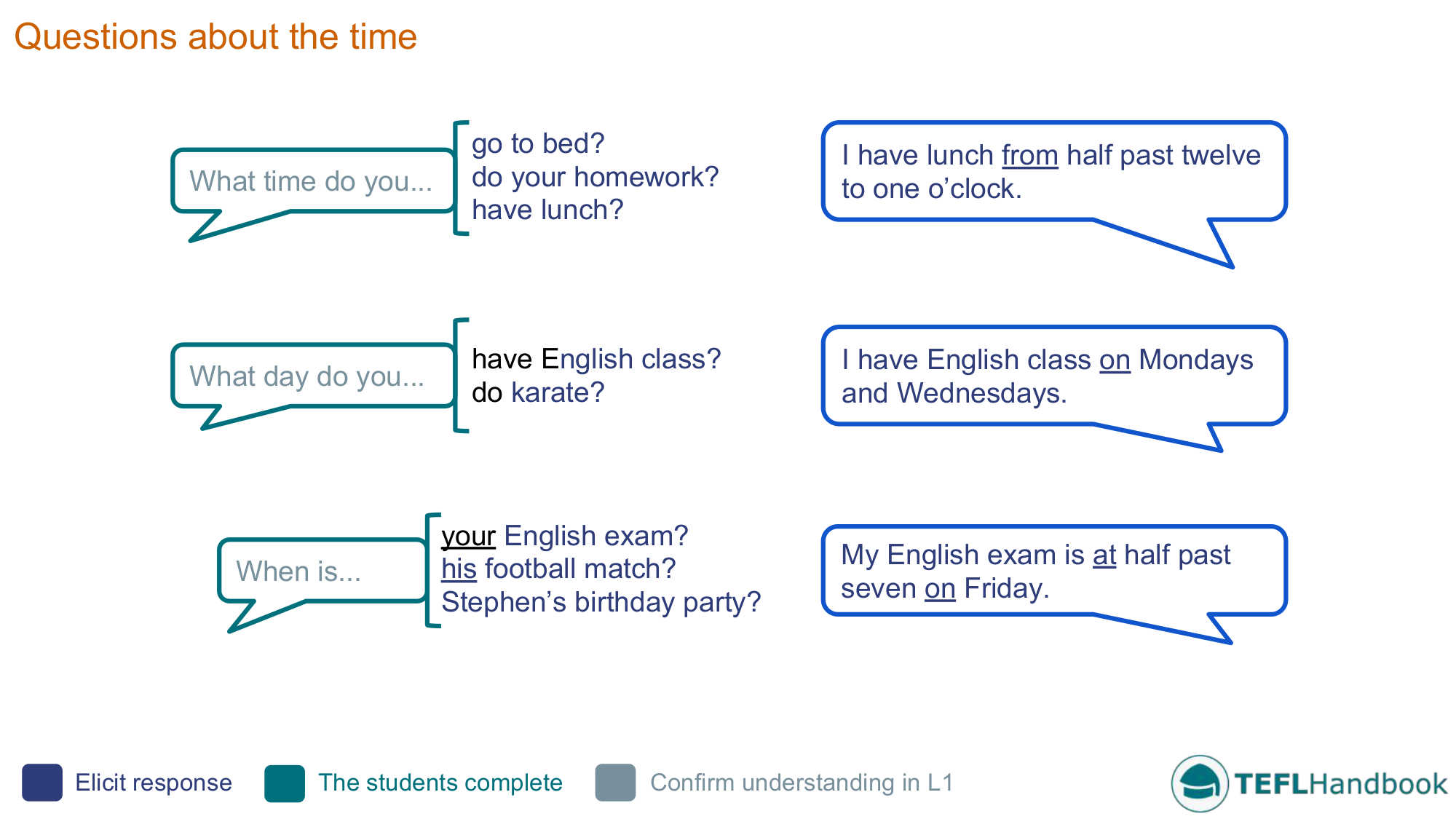 Questions About Time Efl