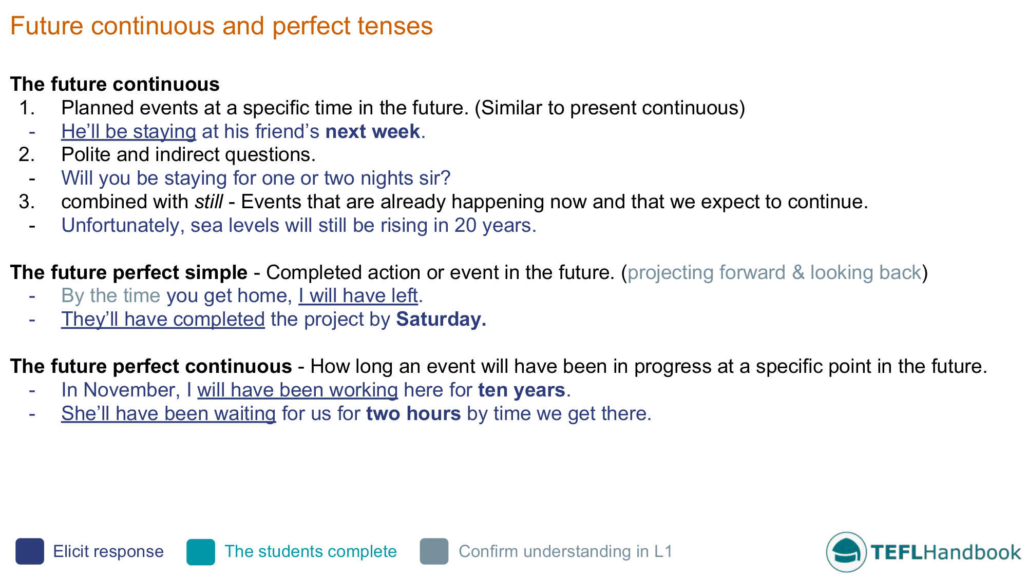 Future Perfect And Continuous Efl