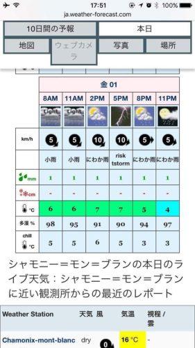 シャモニーの天気
