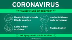 Corona Virus unterbrechen