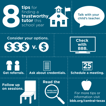 Tips for Finding a Tutor, 2015