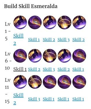 kombinasi skill esmeralda