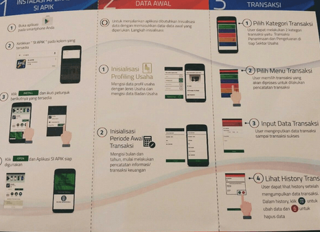 aplikasi keuangan offline di android