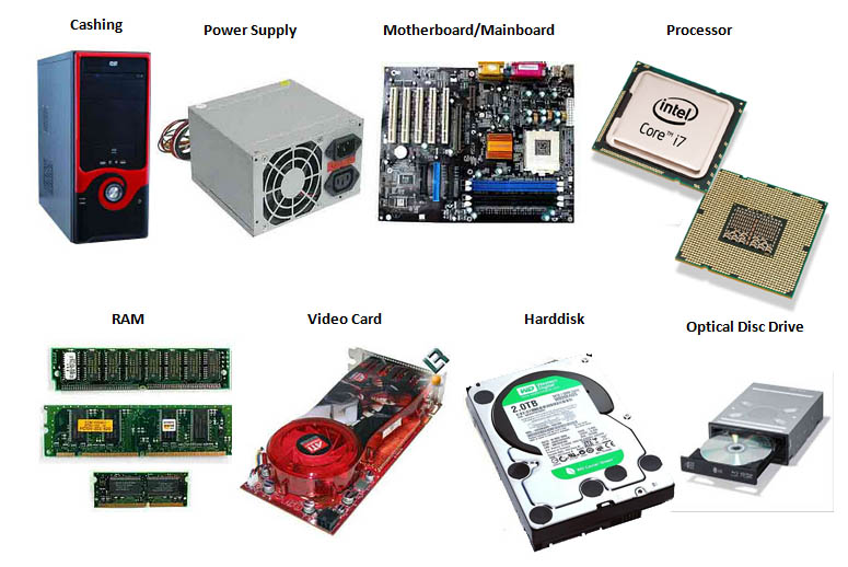 Komponen Komputer internal dan eksternal lengkap beserta ...