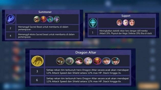 Dragon altar summoner dan support