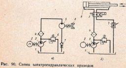 схемы электрогидравлических приводов