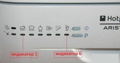 Коды ошибок посудомоечных машин Аристон