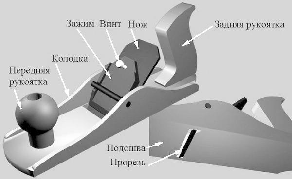 Ustroistvo ruchnogo rubanka