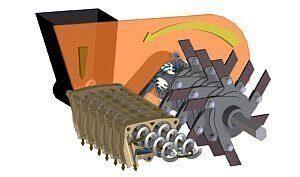 ELIET DZC 450 - masina de suprainsamantat - mecanism