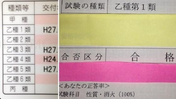 危険物取扱者の免状と危険物乙1の受験結果。