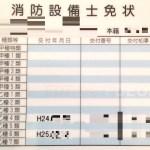 【消防設備士乙6】合格体験記