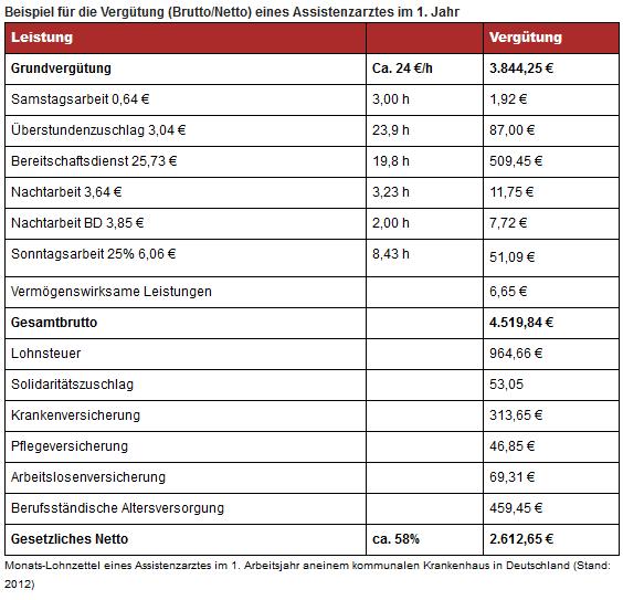 gehaltsreporter de 2015-09-30 21-34-20