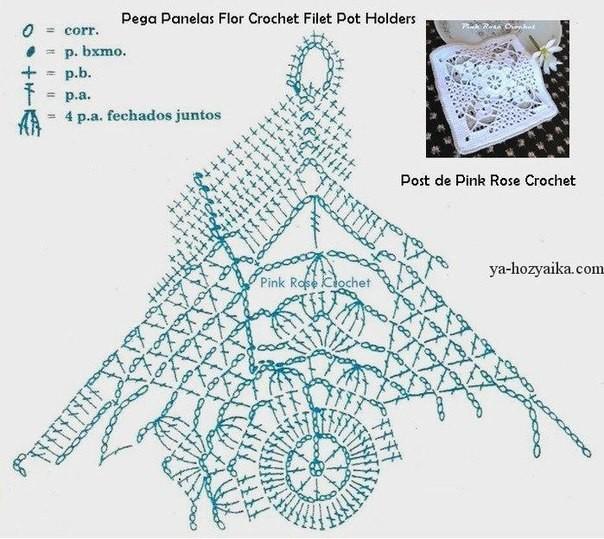 Agarradera crochet elegante ⋆ Crochet Patrones