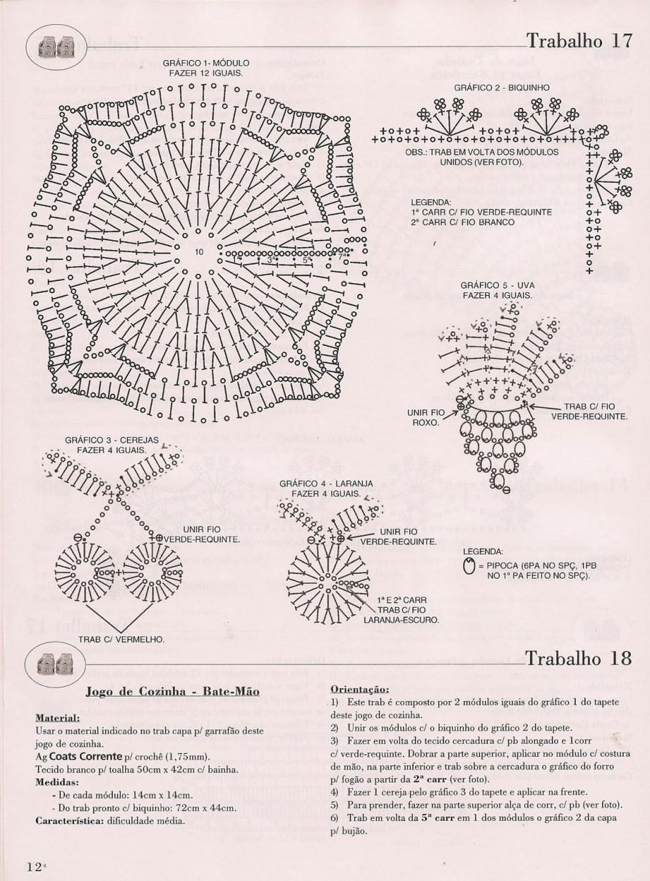 Patrones gratis de ganchillo para la cocina ⋆ Crochet Patrones