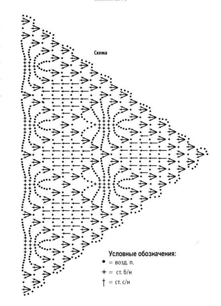 Chal triangular crochet ➤ LA PASIÓN DE TEJER 🌻➤ Crochet Patrones