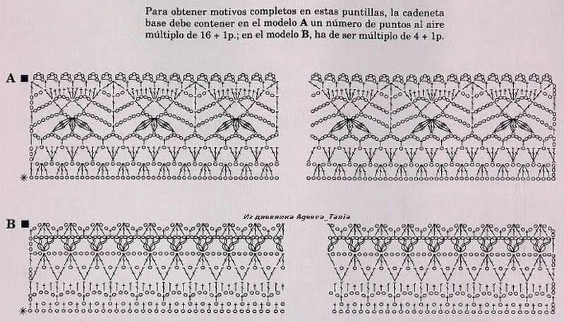 Orilla crochet patrones DISFRUTE DEL CROCHET▷ Crochet Patrones