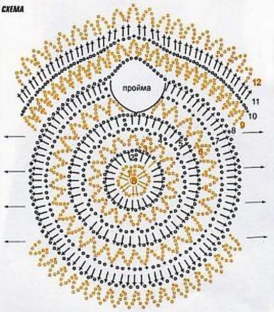 Bolero crochet grueso ▷ Bolero ▷ Patrones tejidos ▷ TEJIDOS