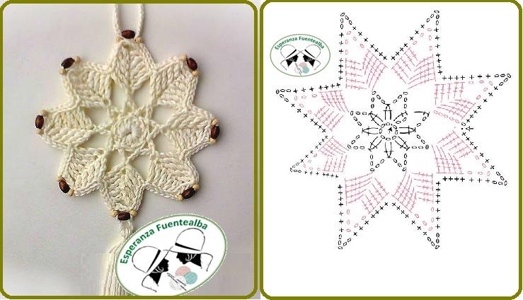 Adornos navideños tejidos a crochet1