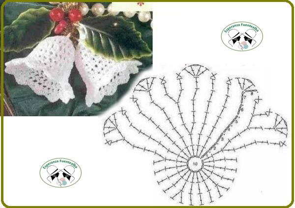 Adornos navideños tejidos a crochet4