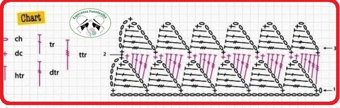 Mantas crochet patrones1