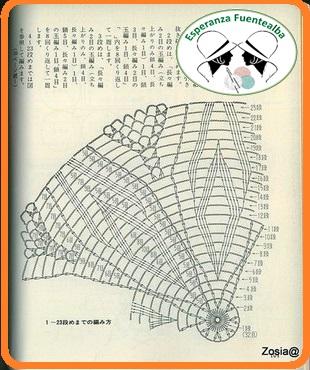 Patrones de crochet manteles1