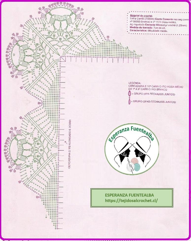 Cenefas ganchillo1