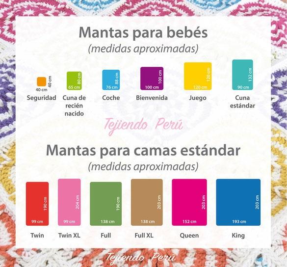 Tablas de Medida para tejidos en crochet mantas niños
