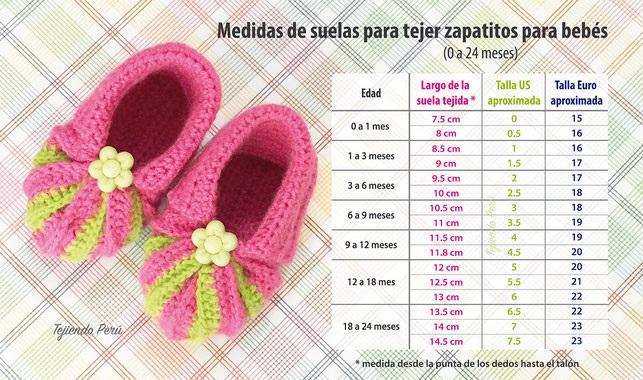 Tablas de Medida para tejidos en crochet zapatitos