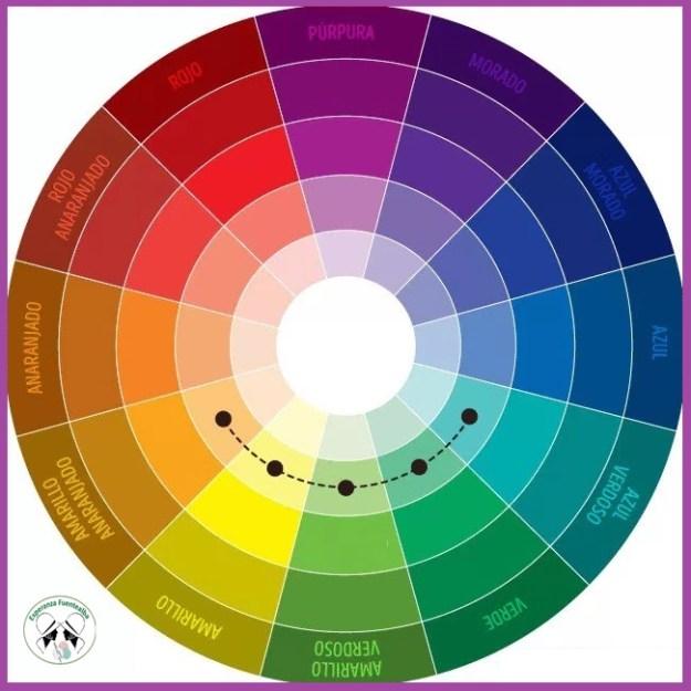 Cómo combinar los colores para Crochet5