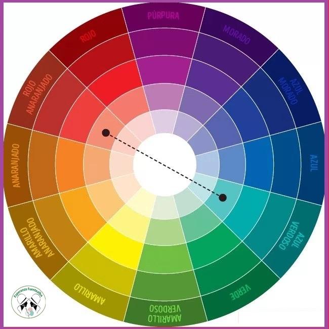Cómo combinar los colores para tejer Crochet3