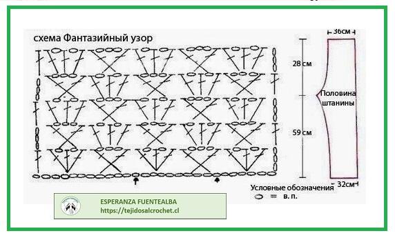Patrones crochet1