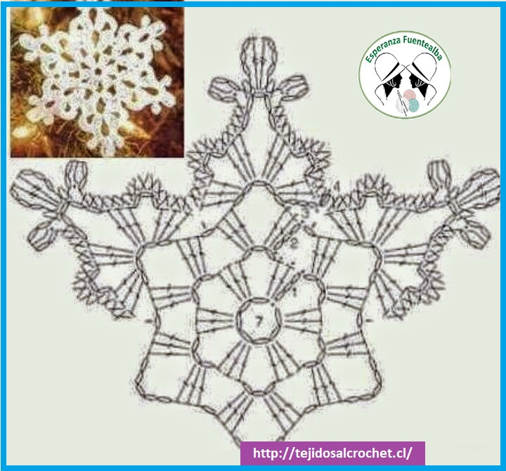 Adornos de navidad crochet5