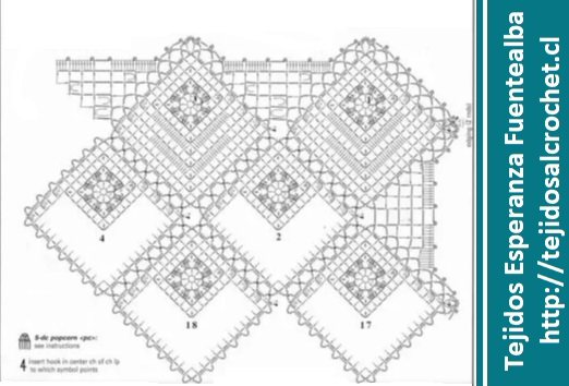Colchas tejidas a crochet1