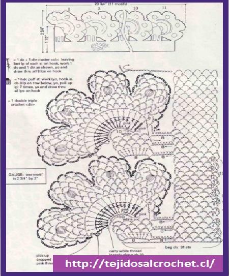 Orillas de servilletas tejidas1