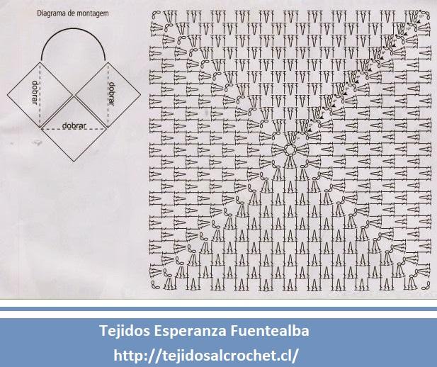 Bolso crochet patrón. Esquema de bolso muy sencillo tejido con grany