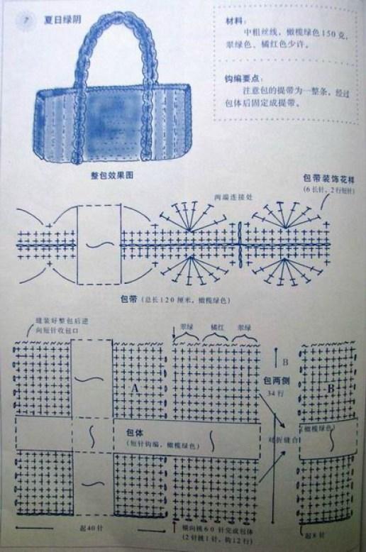 Bolso crochet esquemas1