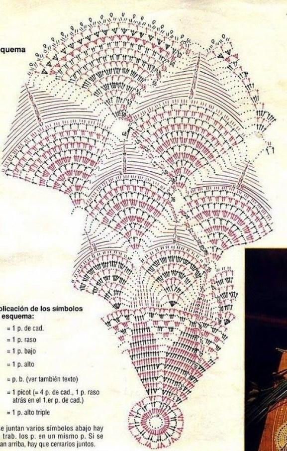 Gráfico mantel crochet novedoso1