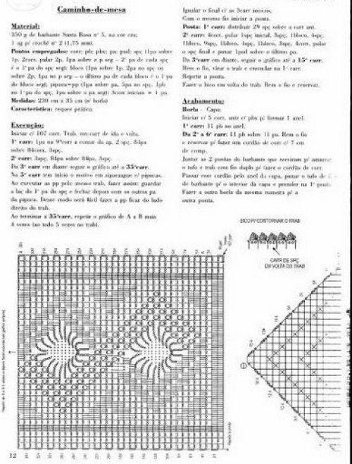 Patrón Camino de mesa en crochet1