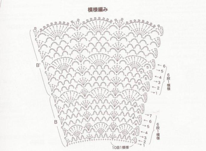 Patrón blusa crochet media manga2