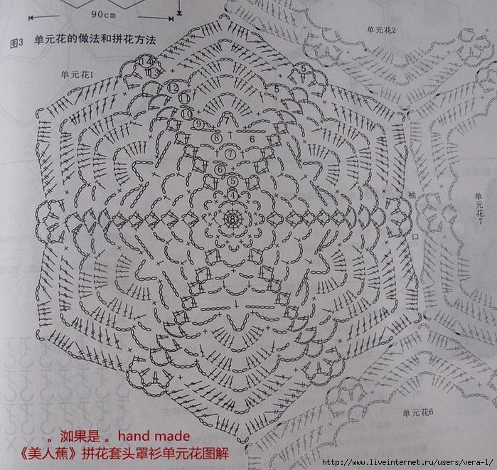 Patrón túnica hexagonos crochet1