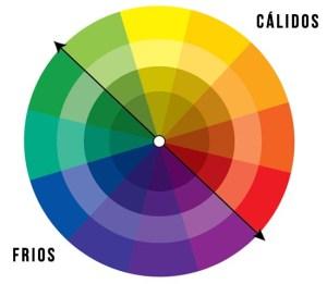circulo-cromatico-colores-calidos-y-frios[1]