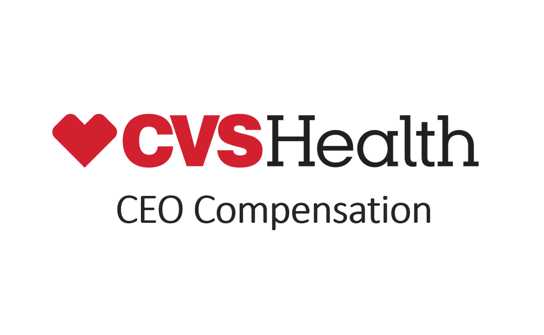 CVS Health: An Example of Ineffective Executive Compensation Management