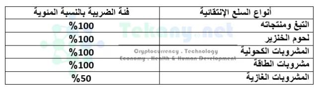 الضريبة الانتقائية - تقني نت الاقتصاد العربي
